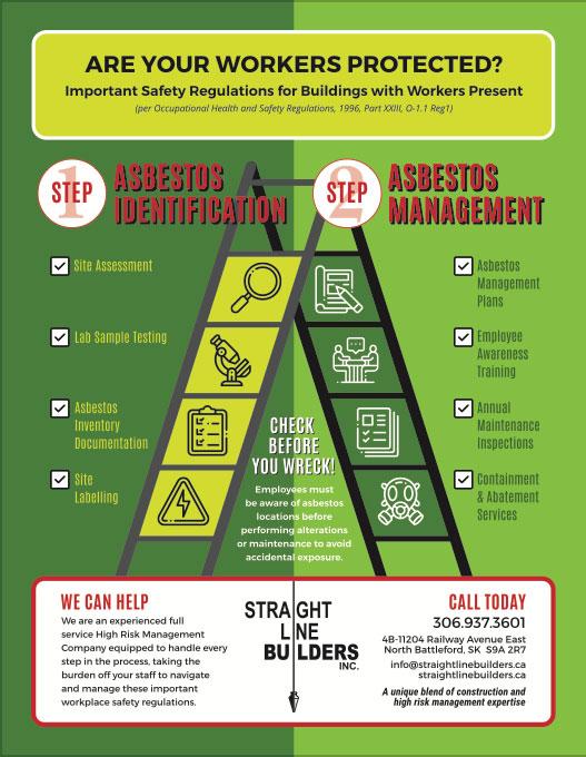 Asbestos Commercial Control Plans